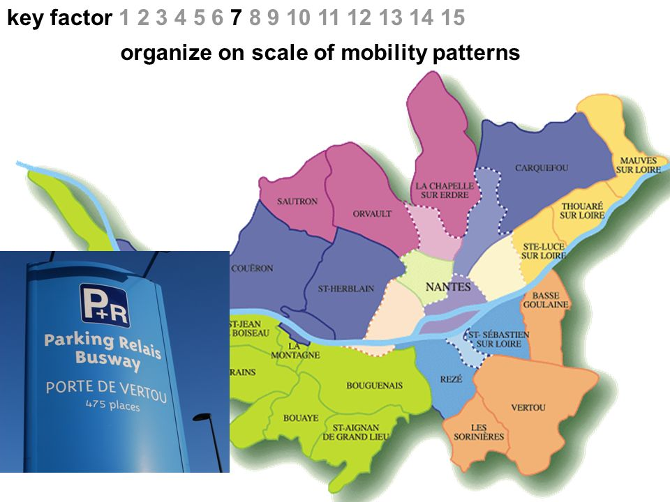 key factor 1 2 3 4 5 6 7 8 9 10 11 12 13 14 15 organize on scale of mobility patterns