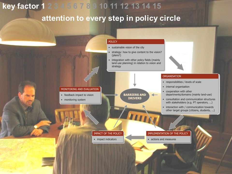 key factor 1 2 3 4 5 6 7 8 9 10 11 12 13 14 15 attention to every step in policy circle