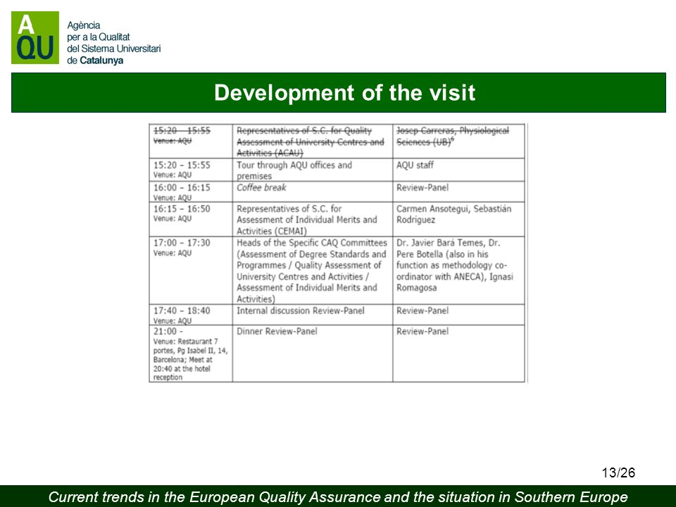 Current trends in the European Quality Assurance and the situation in Southern Europe 13/26 Development of the visit