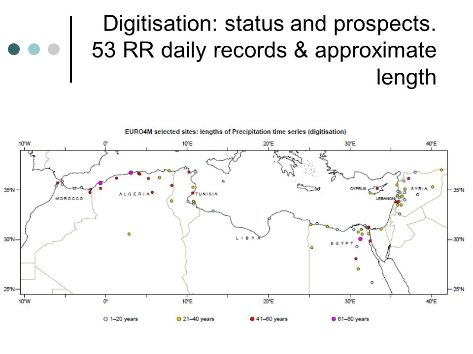 Digitisation: status and prospects. 53 RR daily records & approximate length