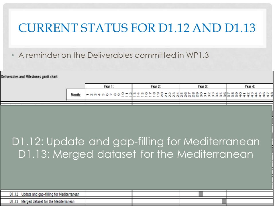 CURRENT STATUS FOR D1.12 AND D1.13 A reminder on the Deliverables committed in WP1.3 6 D1.12: Update and gap-filling for Mediterranean D1.13: Merged dataset for the Mediterranean