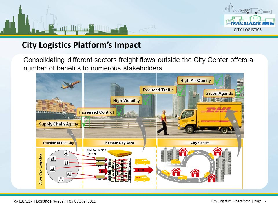 TRAILBLAZER | Borlänge, Sweden | 05 October 2011City Logistics Programme | page 7 City Logistics Platforms Impact Consolidating different sectors freight flows outside the City Center offers a number of benefits to numerous stakeholders