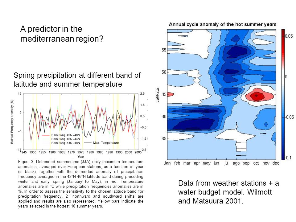 Figure 3: Detrended summertime (JJA) daily maximum temperature anomalies, averaged over European stations, as a function of year (in black), together with the detrended anomaly of precipitation frequency averaged in the 42°N-46°N latitude band during preceding winter and early spring (January to May), in red.