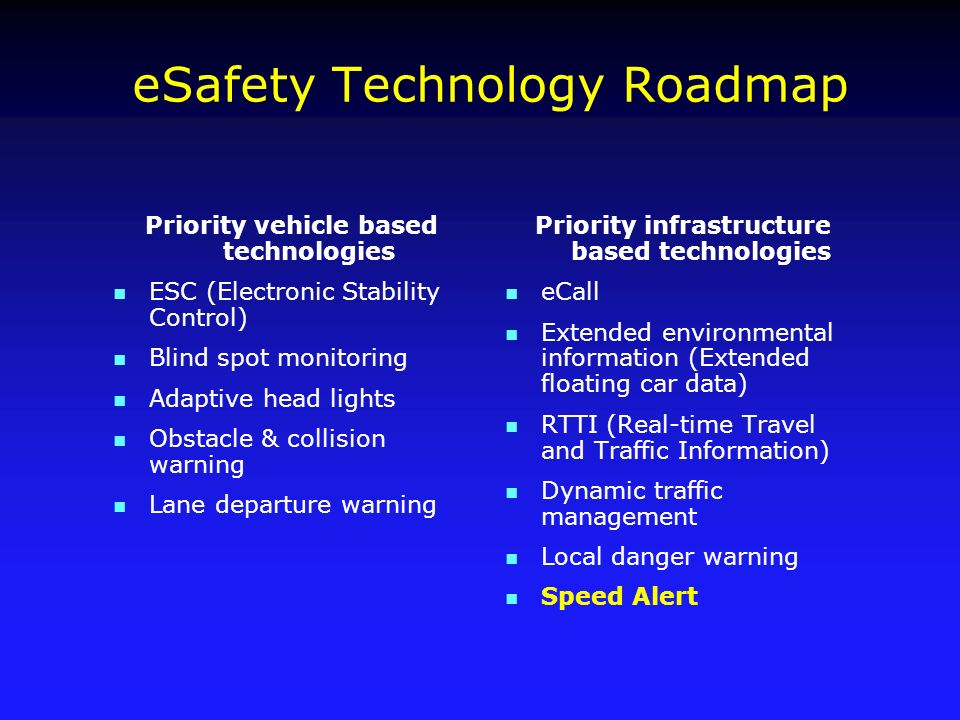 eSafety Technology Roadmap Priority vehicle based technologies n ESC (Electronic Stability Control) n Blind spot monitoring n Adaptive head lights n Obstacle & collision warning n Lane departure warning Priority infrastructure based technologies n eCall n Extended environmental information (Extended floating car data) n RTTI (Real-time Travel and Traffic Information) n Dynamic traffic management n Local danger warning n Speed Alert