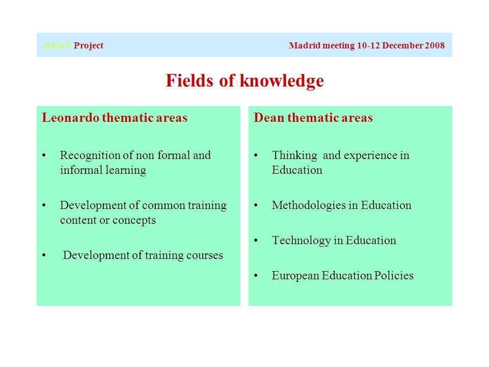 Fields of knowledge Leonardo thematic areas Recognition of non formal and informal learning Development of common training content or concepts Development of training courses Dean thematic areas Thinking and experience in Education Methodologies in Education Technology in Education European Education Policies DEAN ProjectMadrid meeting December 2008