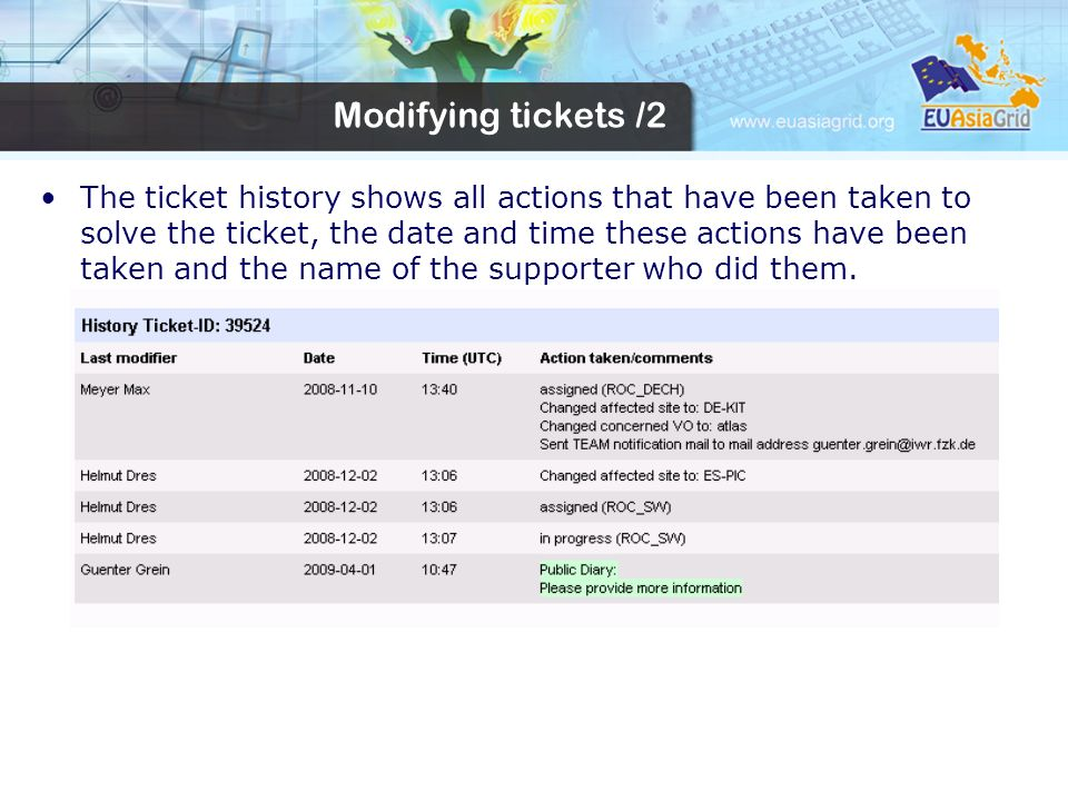 Modifying tickets /2 The ticket history shows all actions that have been taken to solve the ticket, the date and time these actions have been taken and the name of the supporter who did them.