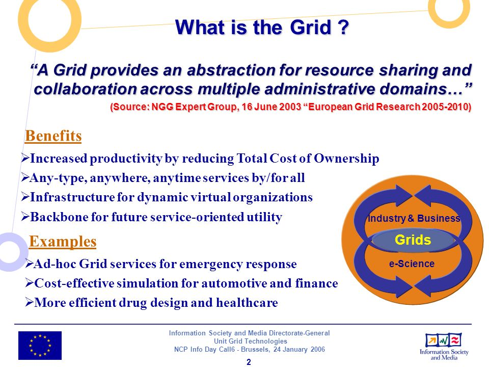 Information Society and Media Directorate-General Unit Grid Technologies NCP Info Day Call6 - Brussels, 24 January Benefits Increased productivity by reducing Total Cost of Ownership Any-type, anywhere, anytime services by/for all Infrastructure for dynamic virtual organizations Backbone for future service-oriented utility Examples Ad-hoc Grid services for emergency response Cost-effective simulation for automotive and finance More efficient drug design and healthcare e-Science Industry & Business Grids What is the Grid .
