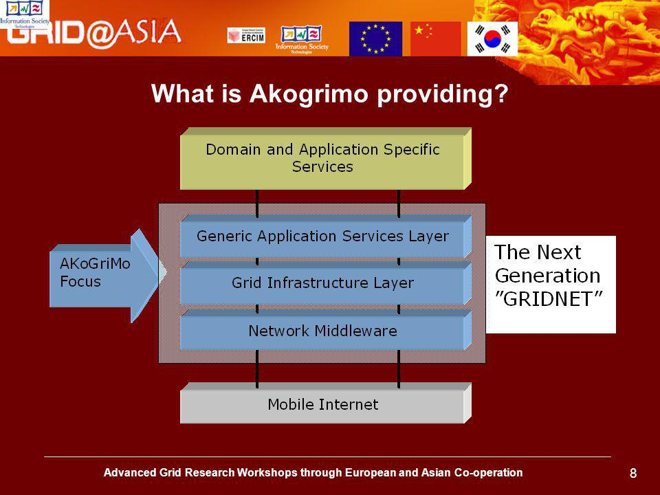 Advanced Grid Research Workshops through European and Asian Co-operation 8 What is Akogrimo providing