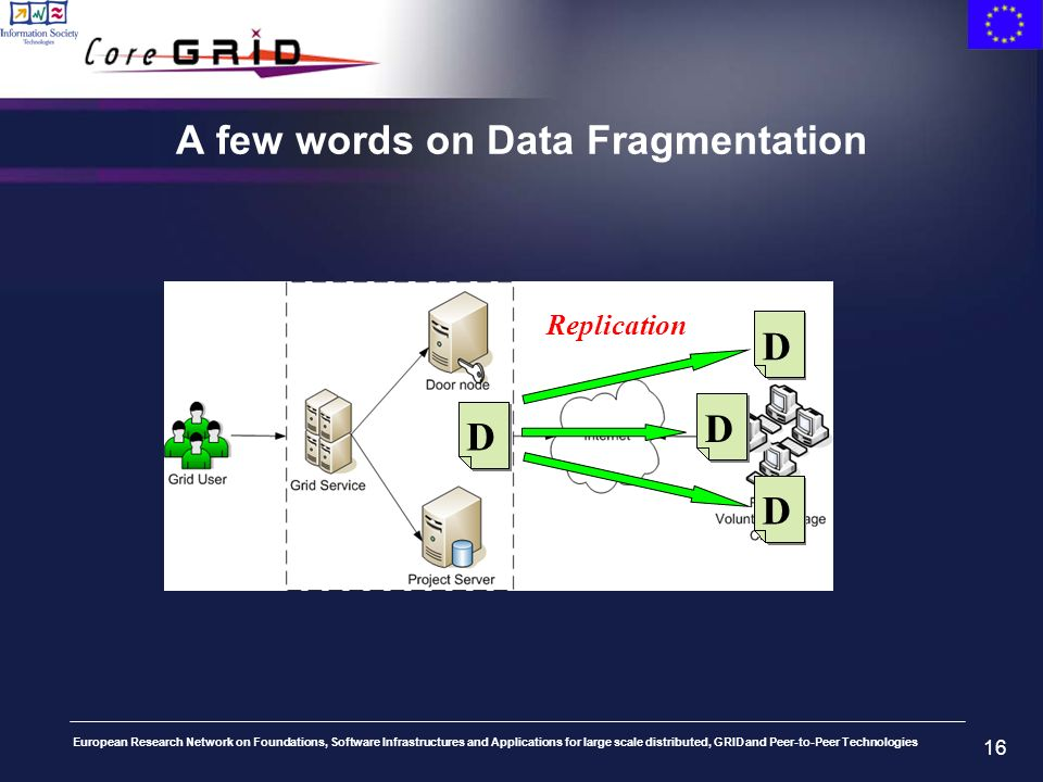 European Research Network on Foundations, Software Infrastructures and Applications for large scale distributed, GRID and Peer-to-Peer Technologies 16 A few words on Data Fragmentation DDD D Replication