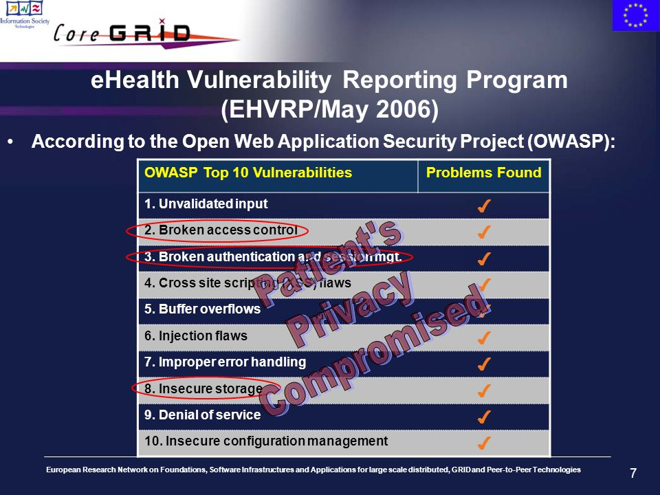 European Research Network on Foundations, Software Infrastructures and Applications for large scale distributed, GRID and Peer-to-Peer Technologies 7 eHealth Vulnerability Reporting Program (EHVRP/May 2006) According to the Open Web Application Security Project (OWASP): OWASP Top 10 VulnerabilitiesProblems Found 1.