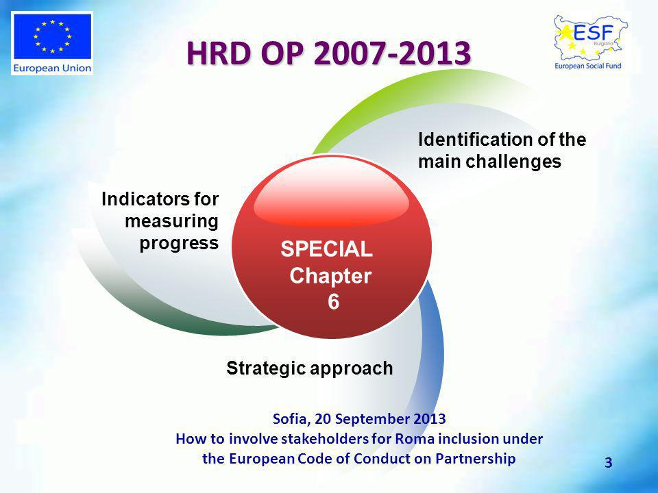 HRD OP 2007-2013 SPECIAL Chapter 6 Indicators for measuring progress Identification of the main challenges Strategic approach Sofia, 20 September 2013 How to involve stakeholders for Roma inclusion under the European Code of Conduct on Partnership 3