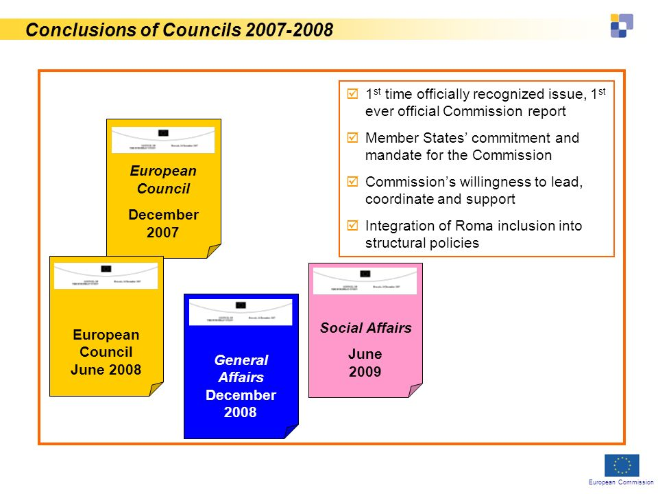European Commission General Affairs December 2008 European Council December 2007 European Council June 2008 Conclusions of Councils st time officially recognized issue, 1 st ever official Commission report Member States commitment and mandate for the Commission Commissions willingness to lead, coordinate and support Integration of Roma inclusion into structural policies Social Affairs June 2009