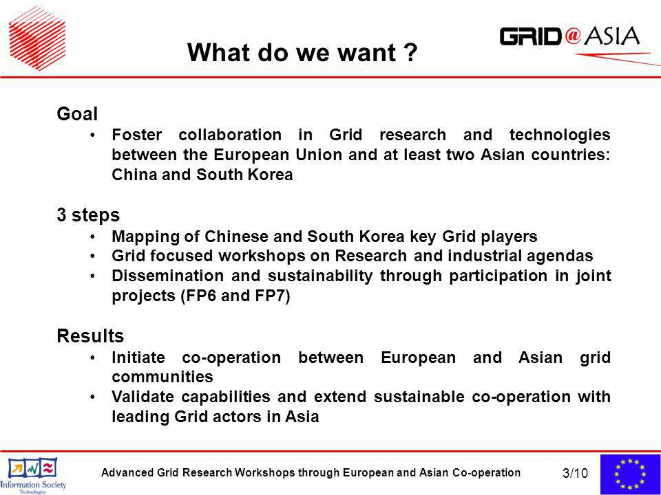 Advanced Grid Research Workshops through European and Asian Co-operation 3/10 Goal Foster collaboration in Grid research and technologies between the European Union and at least two Asian countries: China and South Korea 3 steps Mapping of Chinese and South Korea key Grid players Grid focused workshops on Research and industrial agendas Dissemination and sustainability through participation in joint projects (FP6 and FP7) Results Initiate co-operation between European and Asian grid communities Validate capabilities and extend sustainable co-operation with leading Grid actors in Asia What do we want