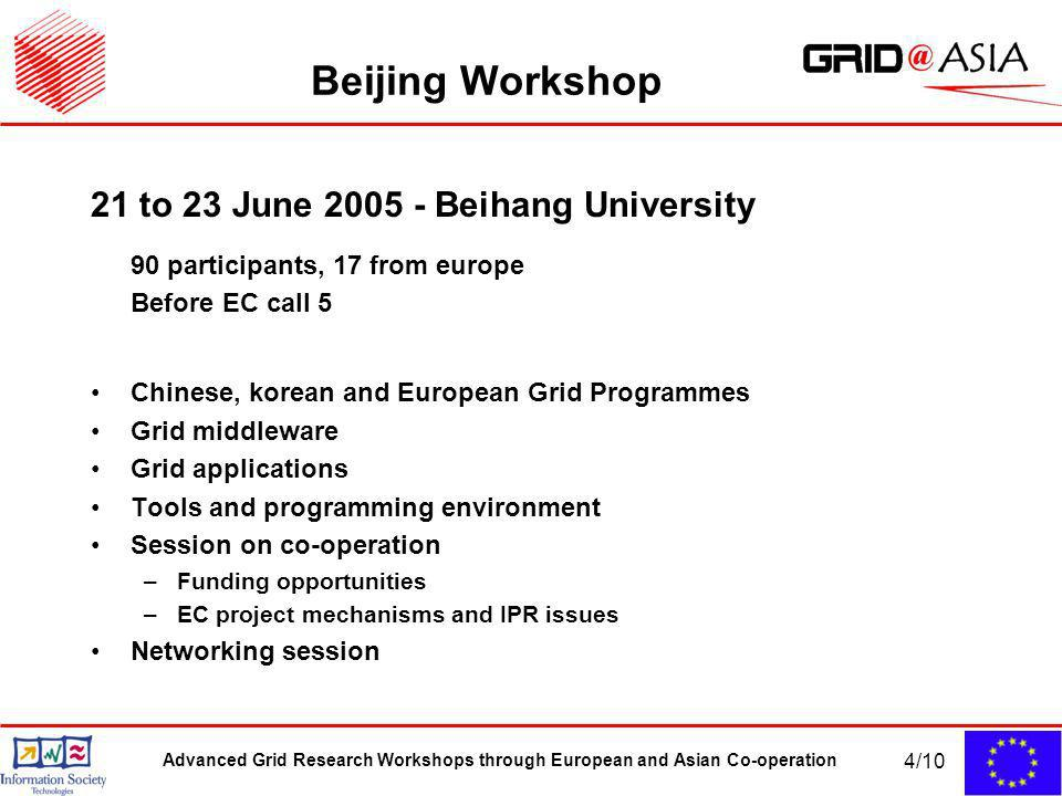 Advanced Grid Research Workshops through European and Asian Co-operation 4/10 Beijing Workshop 21 to 23 June Beihang University 90 participants, 17 from europe Before EC call 5 Chinese, korean and European Grid Programmes Grid middleware Grid applications Tools and programming environment Session on co-operation –Funding opportunities –EC project mechanisms and IPR issues Networking session