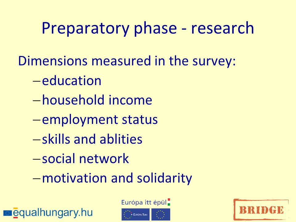 Preparatory phase - research Dimensions measured in the survey: education household income employment status skills and ablities social network motivation and solidarity