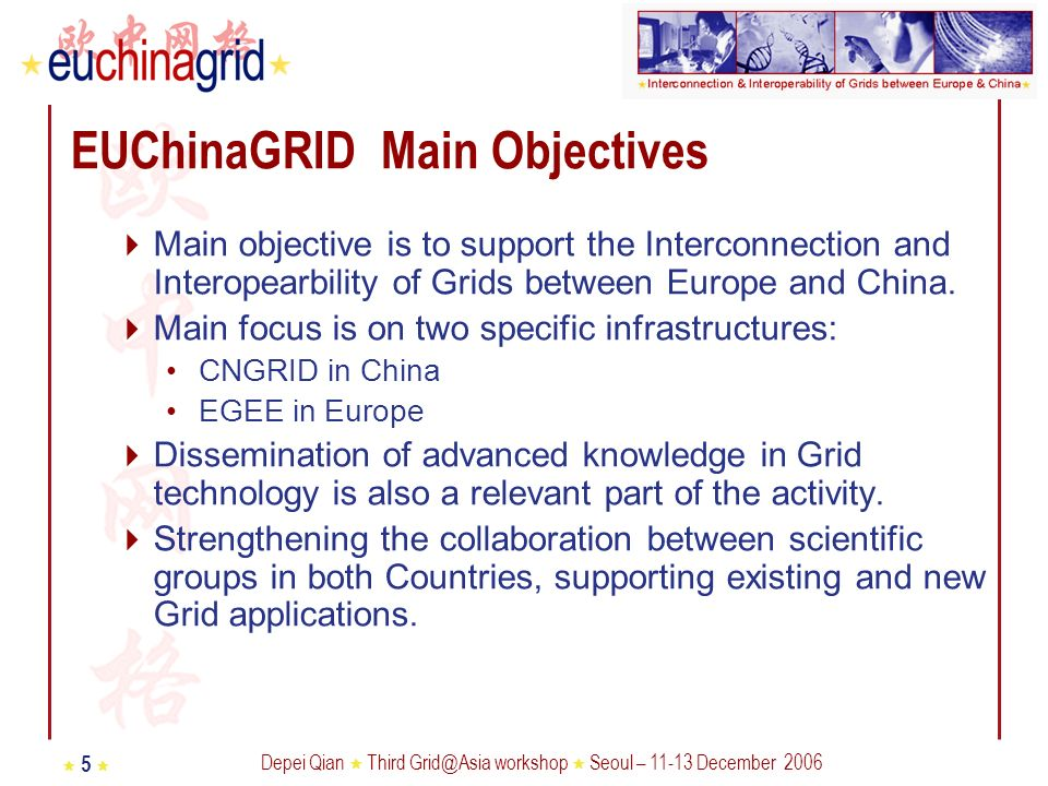 Depei Qian Third Grid@Asia workshop Seoul – 11-13 December 2006 5 EUChinaGRID Main Objectives Main objective is to support the Interconnection and Interopearbility of Grids between Europe and China.