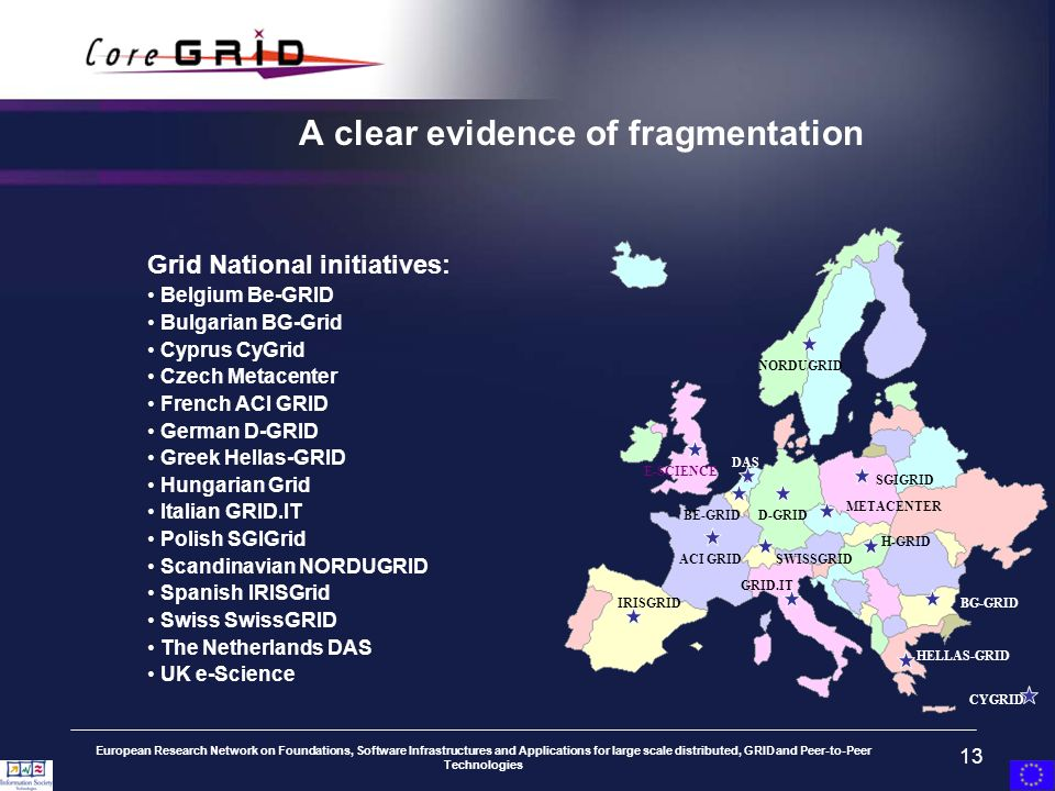 European Research Network on Foundations, Software Infrastructures and Applications for large scale distributed, GRID and Peer-to-Peer Technologies 13 A clear evidence of fragmentation Grid National initiatives: Belgium Be-GRID Bulgarian BG-Grid Cyprus CyGrid Czech Metacenter French ACI GRID German D-GRID Greek Hellas-GRID Hungarian Grid Italian GRID.IT Polish SGIGrid Scandinavian NORDUGRID Spanish IRISGrid Swiss SwissGRID The Netherlands DAS UK e-Science ACI GRID E-SCIENCE DAS BE-GRIDD-GRID METACENTER SWISSGRID HELLAS-GRID GRID.IT IRISGRIDBG-GRID SGIGRID H-GRID NORDUGRID CYGRID