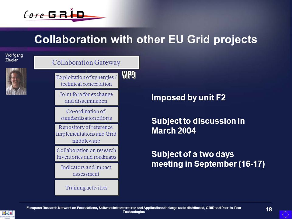 European Research Network on Foundations, Software Infrastructures and Applications for large scale distributed, GRID and Peer-to-Peer Technologies 18 Collaboration with other EU Grid projects Imposed by unit F2 Subject to discussion in March 2004 Subject of a two days meeting in September (16-17) Collaboration Gateway Exploitation of synergies / technical concertation Exploitation of synergies / technical concertation Joint fora for exchange and dissemination Joint fora for exchange and dissemination Co-ordination of standardisation efforts Co-ordination of standardisation efforts Repository of reference Implementations and Grid middleware Repository of reference Implementations and Grid middleware Collaboration on research Inventories and roadmaps Collaboration on research Inventories and roadmaps Indicators and impact assessment Indicators and impact assessment Wolfgang Ziegler Training activities