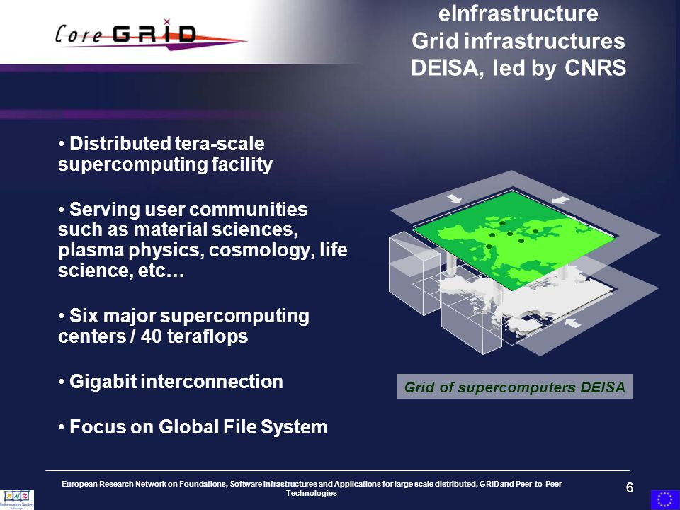 European Research Network on Foundations, Software Infrastructures and Applications for large scale distributed, GRID and Peer-to-Peer Technologies 6 eInfrastructure Grid infrastructures DEISA, led by CNRS Grid of supercomputers DEISA Distributed tera-scale supercomputing facility Serving user communities such as material sciences, plasma physics, cosmology, life science, etc… Six major supercomputing centers / 40 teraflops Gigabit interconnection Focus on Global File System