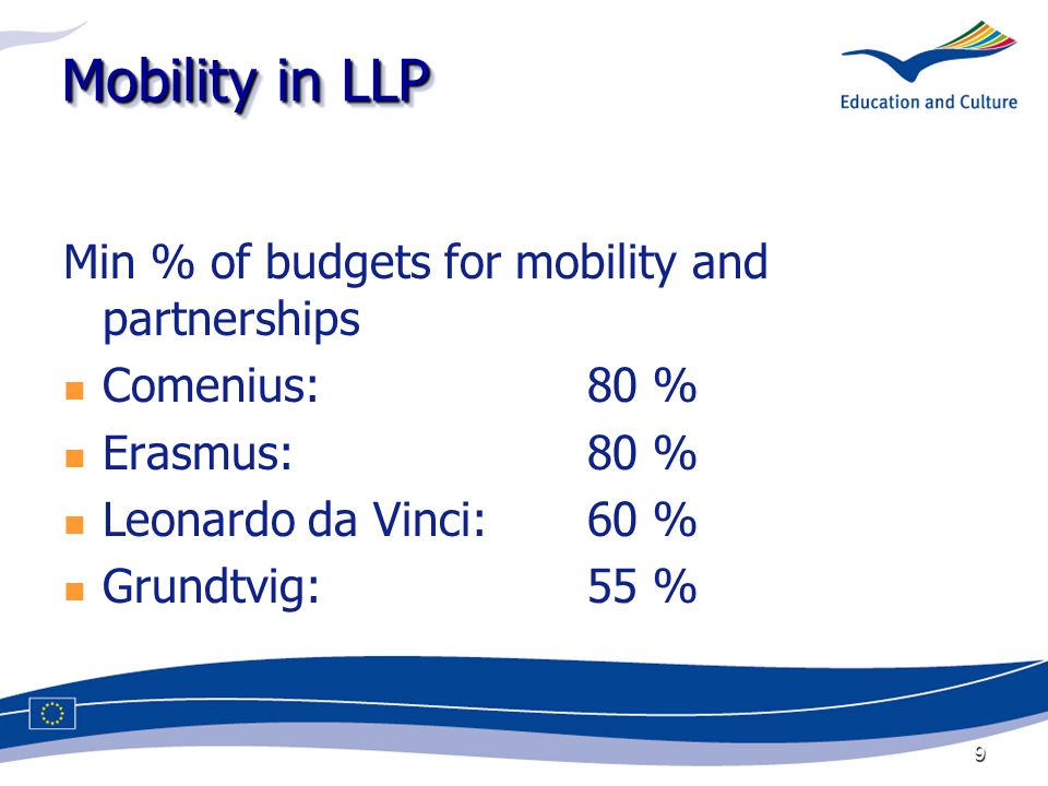 9 Mobility in LLP Min % of budgets for mobility and partnerships Comenius: 80 % Erasmus:80 % Leonardo da Vinci: 60 % Grundtvig:55 %