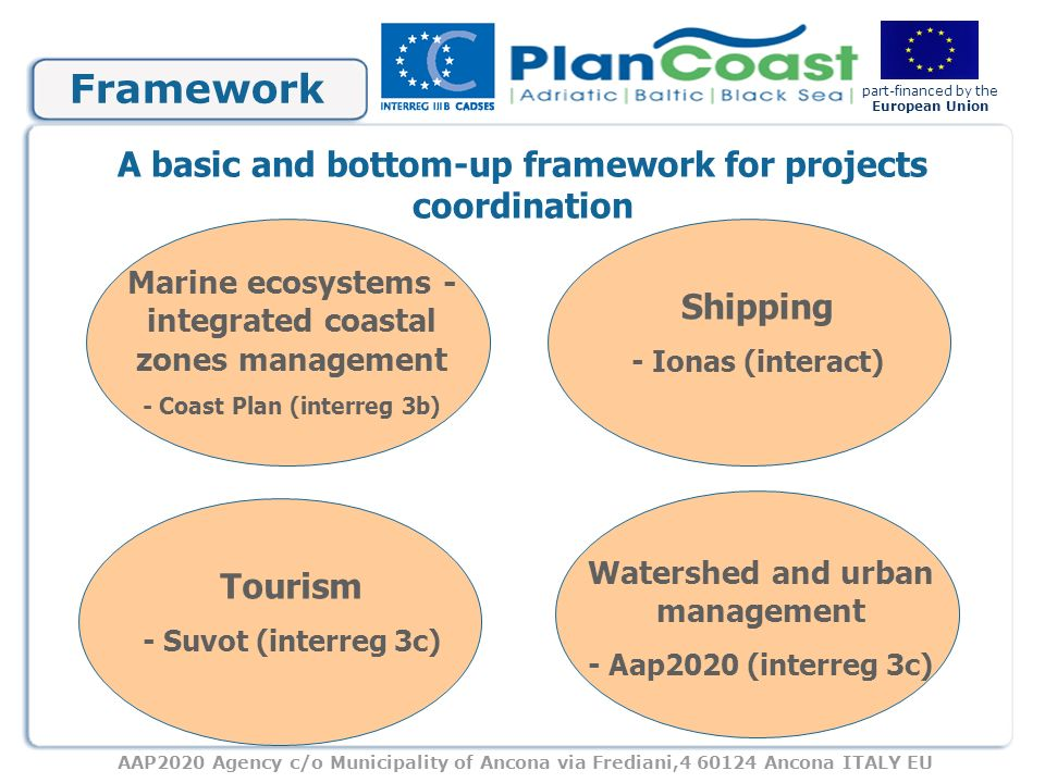 AAP2020 Agency c/o Municipality of Ancona via Frediani,4 60124 Ancona ITALY EU part-financed by the European Union Framework International donors and partners Marine ecosystems - integrated coastal zones management - Coast Plan (interreg 3b) Shipping - Ionas (interact) Tourism - Suvot (interreg 3c) Watershed and urban management - Aap2020 (interreg 3c) A basic and bottom-up framework for projects coordination