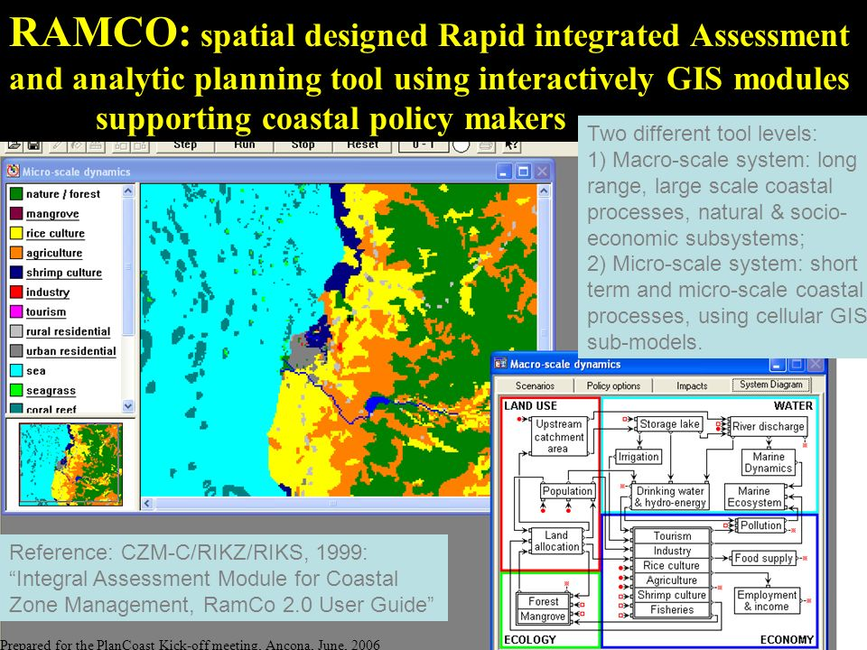 RAMCO: spatial designed Rapid integrated Assessment and analytic planning tool using interactively GIS modules supporting coastal policy makers Reference: CZM-C/RIKZ/RIKS, 1999: Integral Assessment Module for Coastal Zone Management, RamCo 2.0 User Guide Two different tool levels: 1) Macro-scale system: long range, large scale coastal processes, natural & socio- economic subsystems; 2) Micro-scale system: short term and micro-scale coastal processes, using cellular GIS sub-models.