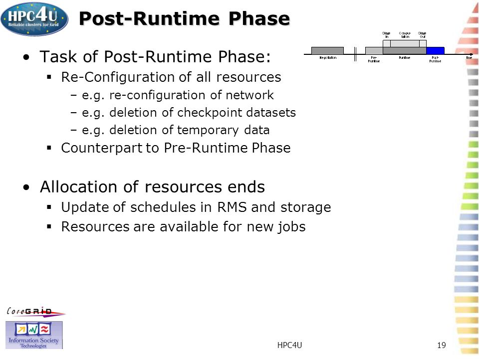 HPC4U19 Post-Runtime Phase Task of Post-Runtime Phase: Re-Configuration of all resources –e.g.
