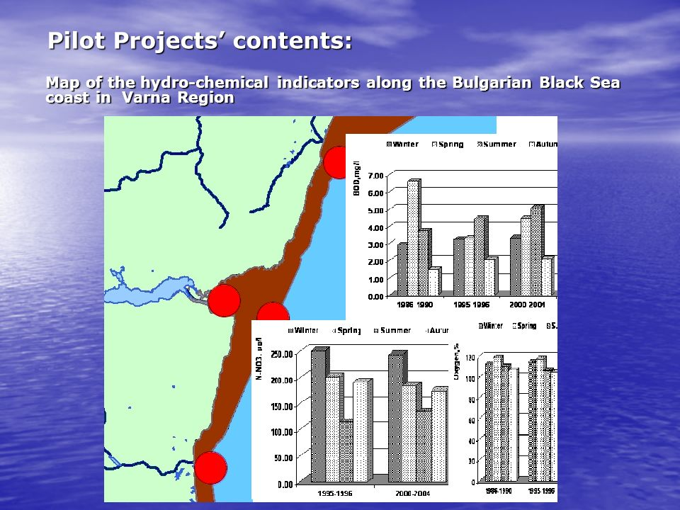 Pilot Projects contents: Map of the hydro-chemical indicators along the Bulgarian Black Sea coast in Varna Region