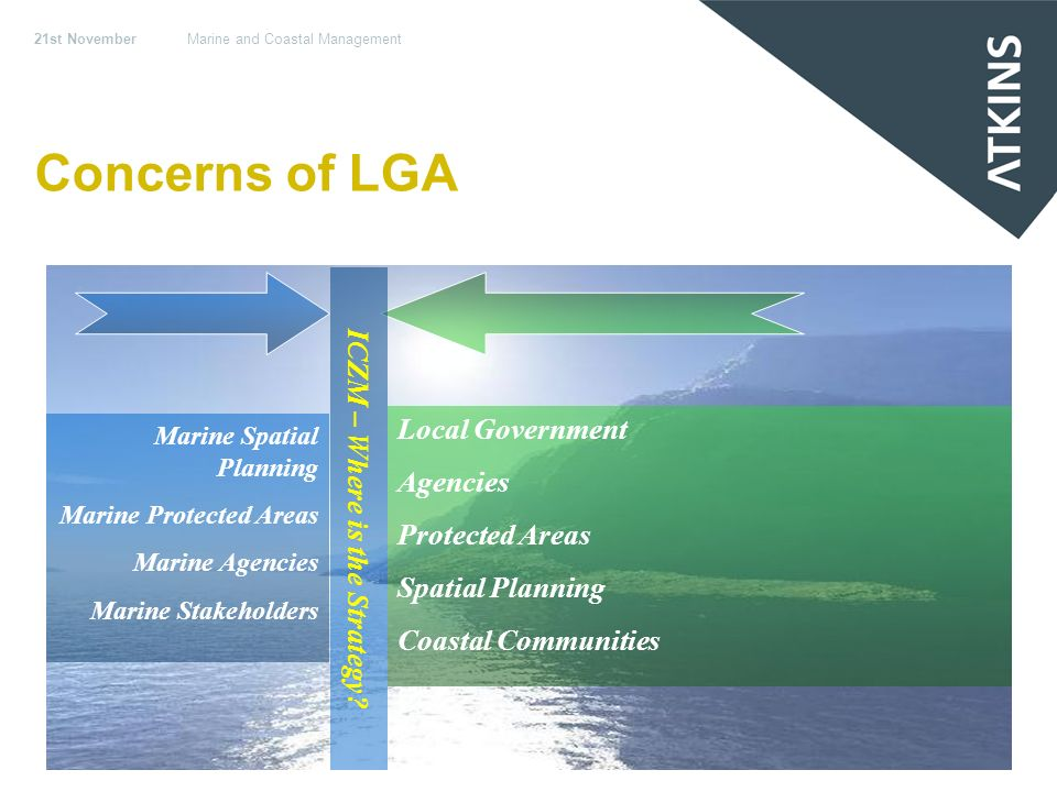 21st NovemberMarine and Coastal Management Concerns of LGA Marine Spatial Planning Marine Protected Areas Marine Agencies Marine Stakeholders Local Government Agencies Protected Areas Spatial Planning Coastal Communities ICZM – Where is the Strategy