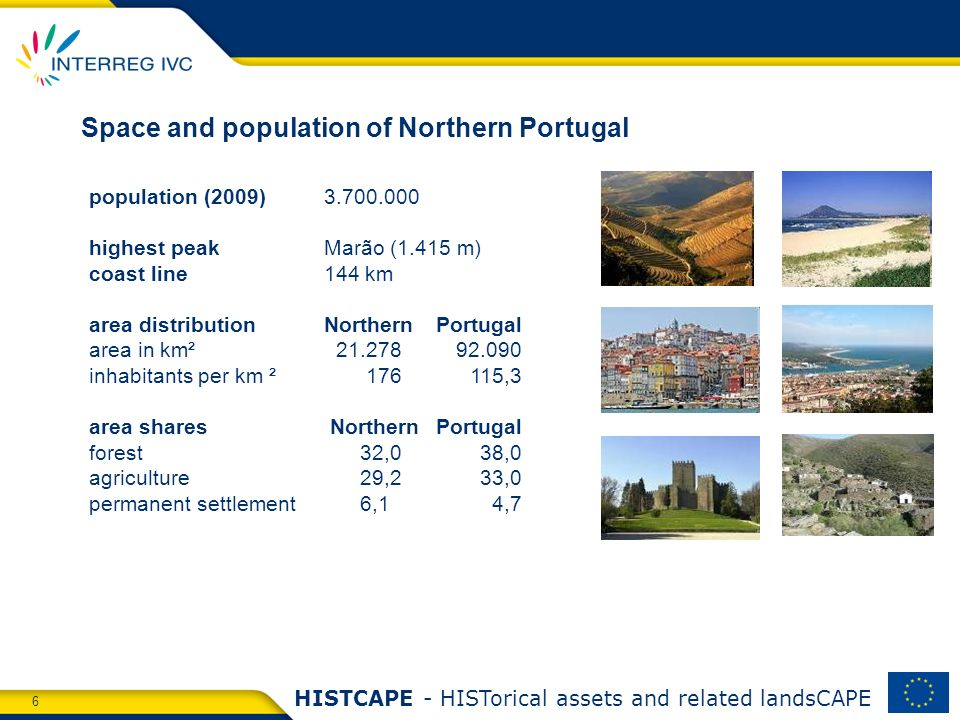 6 HISTCAPE - HISTorical assets and related landsCAPE Space and population of Northern Portugal population (2009)3.700.000 highest peakMarão (1.415 m) coast line144 km area distributionNorthernPortugal area in km² 21.278 92.090 inhabitants per km ² 176 115,3 area shares NorthernPortugal forest 32,0 38,0 agriculture 29,2 33,0 permanent settlement 6,1 4,7