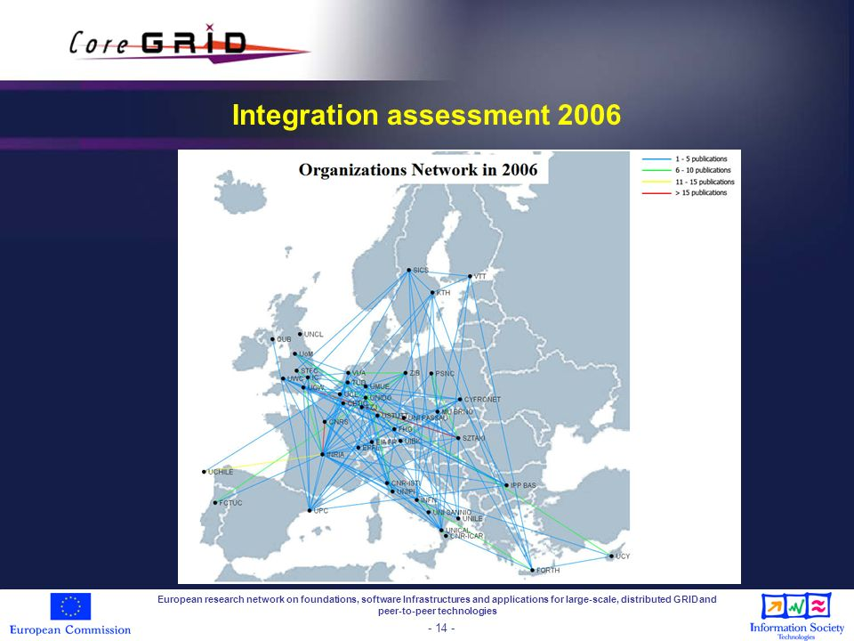 Integration assessment 2006 European research network on foundations, software Infrastructures and applications for large-scale, distributed GRID and peer-to-peer technologies - 14 -