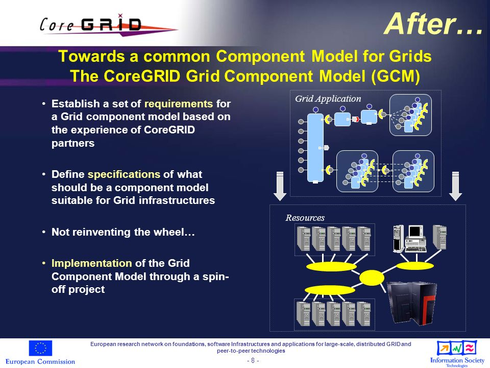 European research network on foundations, software Infrastructures and applications for large-scale, distributed GRID and peer-to-peer technologies - 8 - Towards a common Component Model for Grids The CoreGRID Grid Component Model (GCM) Establish a set of requirements for a Grid component model based on the experience of CoreGRID partners Define specifications of what should be a component model suitable for Grid infrastructures Not reinventing the wheel… Implementation of the Grid Component Model through a spin- off project Grid Application Resources After…