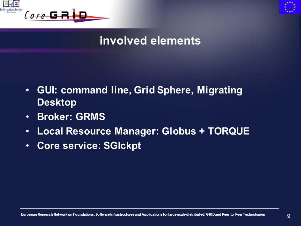 European Research Network on Foundations, Software Infrastructures and Applications for large scale distributed, GRID and Peer-to-Peer Technologies 9 involved elements GUI: command line, Grid Sphere, Migrating Desktop Broker: GRMS Local Resource Manager: Globus + TORQUE Core service: SGIckpt
