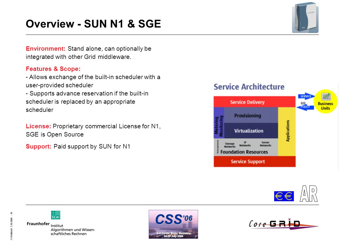 O.Wäldrich 5.10.2004 - 16 Overview - SUN N1 & SGE Environment: Stand alone, can optionally be integrated with other Grid middleware.