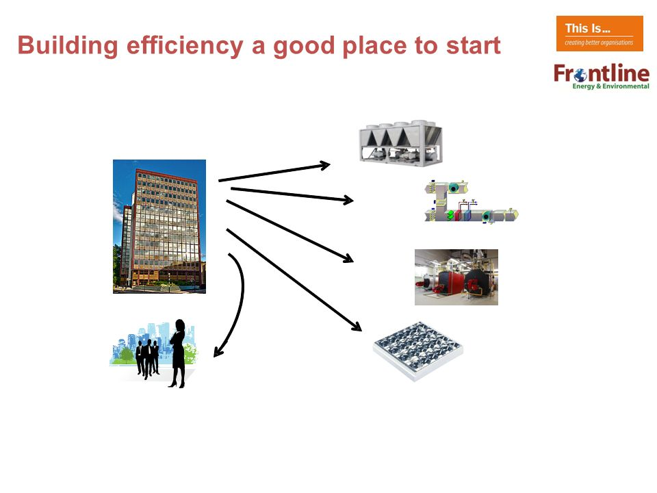 Building efficiency a good place to start