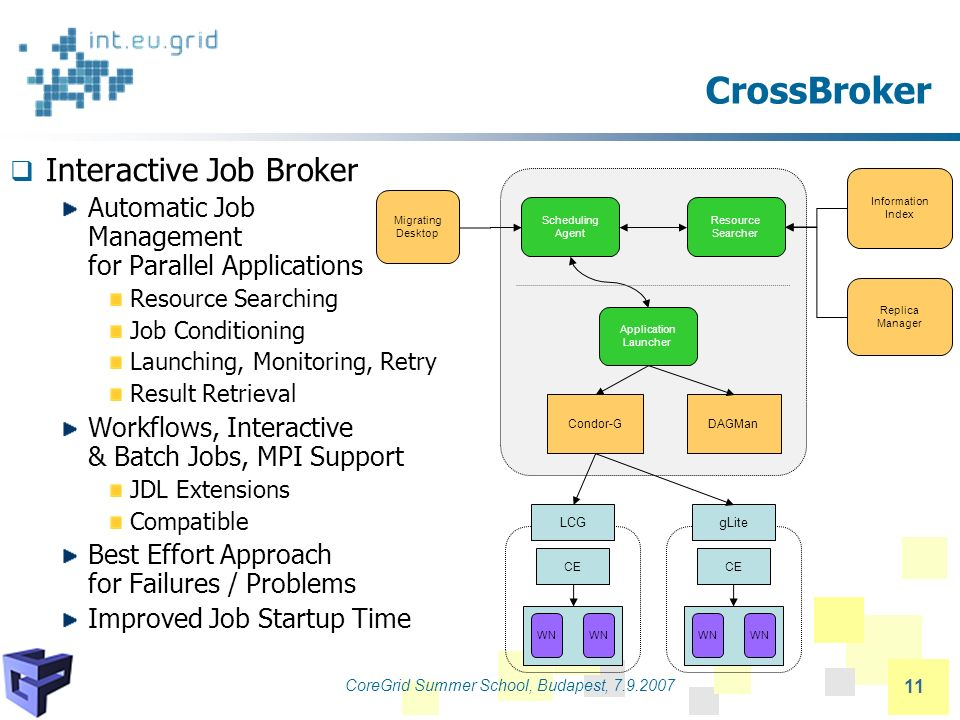 CoreGrid Summer School, Budapest, 7.9.2007 11 Scheduling Agent Resource Searcher Application Launcher Condor-GDAGMan CE WN LCG CE WN gLite Migrating Desktop Information Index Replica Manager CrossBroker Interactive Job Broker Automatic Job Management for Parallel Applications Resource Searching Job Conditioning Launching, Monitoring, Retry Result Retrieval Workflows, Interactive & Batch Jobs, MPI Support JDL Extensions Compatible Best Effort Approach for Failures / Problems Improved Job Startup Time