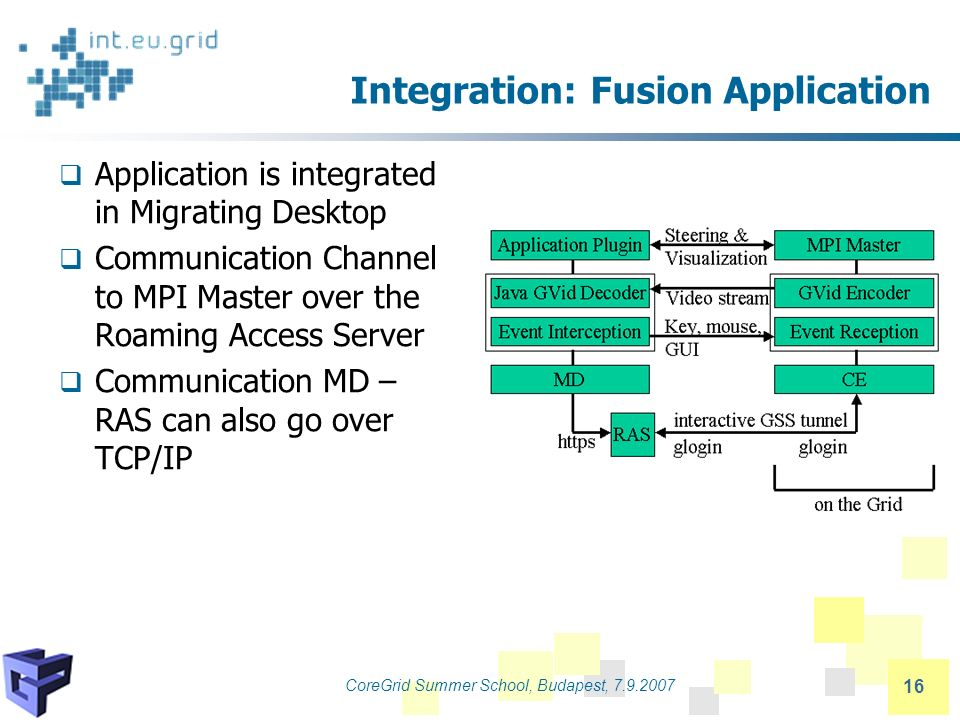 CoreGrid Summer School, Budapest, 7.9.2007 16 Integration: Fusion Application Application is integrated in Migrating Desktop Communication Channel to MPI Master over the Roaming Access Server Communication MD – RAS can also go over TCP/IP