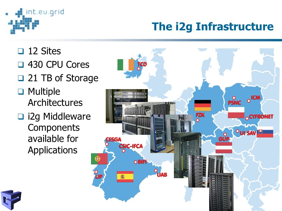 CoreGrid Summer School, Budapest, 7.9.2007 17 The i2g Infrastructure 12 Sites 430 CPU Cores 21 TB of Storage Multiple Architectures i2g Middleware Components available for Applications