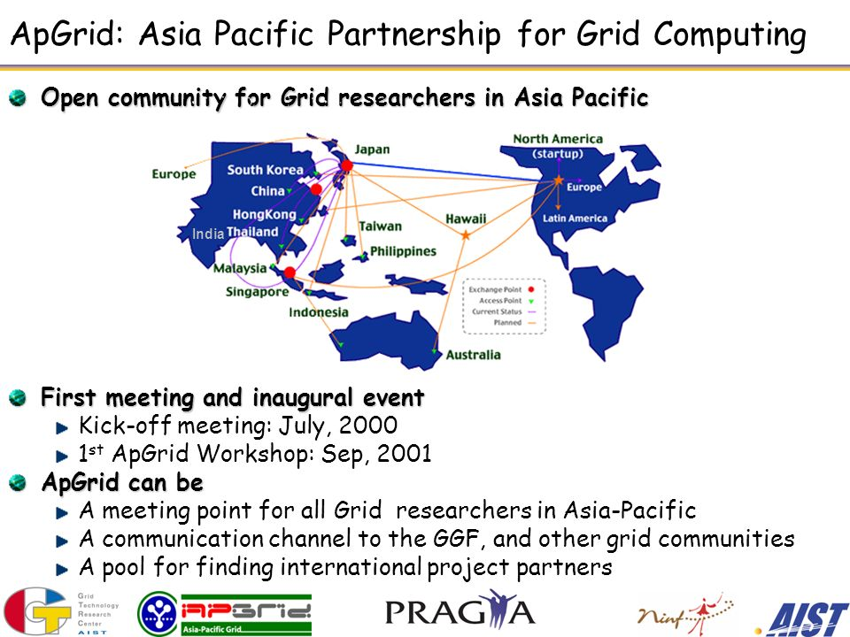 ApGrid: Asia Pacific Partnership for Grid Computing Open community for Grid researchers in Asia Pacific First meeting and inaugural event Kick-off meeting: July, 2000 1 st ApGrid Workshop: Sep, 2001 ApGrid can be A meeting point for all Grid researchers in Asia-Pacific A communication channel to the GGF, and other grid communities A pool for finding international project partners India