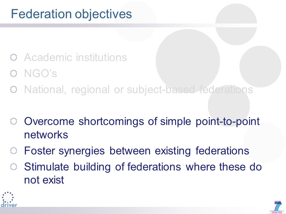 Federation objectives Academic institutions NGOs National, regional or subject-based federations Overcome shortcomings of simple point-to-point networks Foster synergies between existing federations Stimulate building of federations where these do not exist