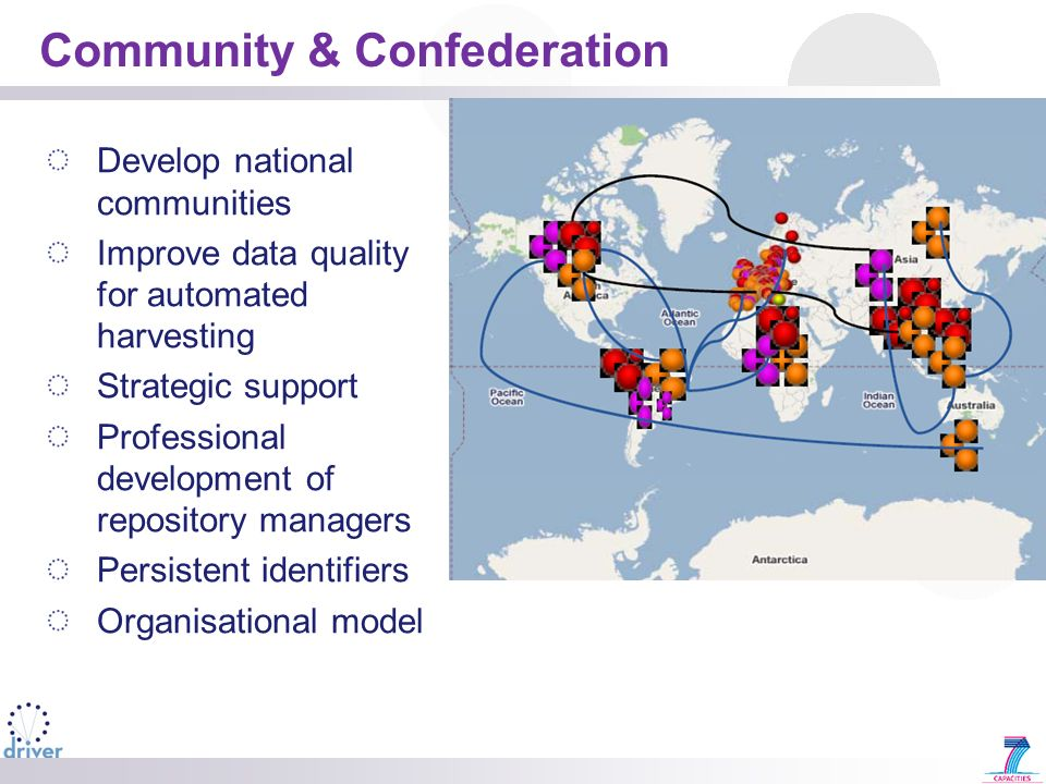 Community & Confederation Develop national communities Improve data quality for automated harvesting Strategic support Professional development of repository managers Persistent identifiers Organisational model