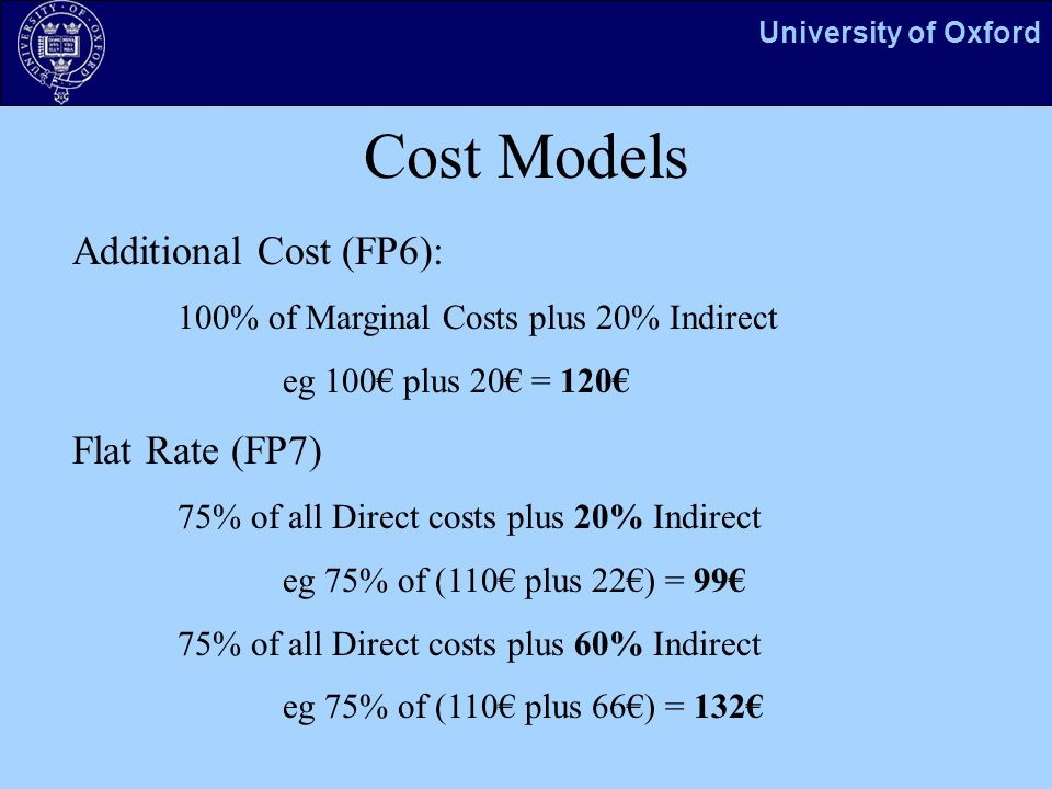 University of Oxford Cost Models Additional Cost (FP6): 100% of Marginal Costs plus 20% Indirect eg 100 plus 20 = 120 Flat Rate (FP7) 75% of all Direct costs plus 20% Indirect eg 75% of (110 plus 22) = 99 75% of all Direct costs plus 60% Indirect eg 75% of (110 plus 66) = 132