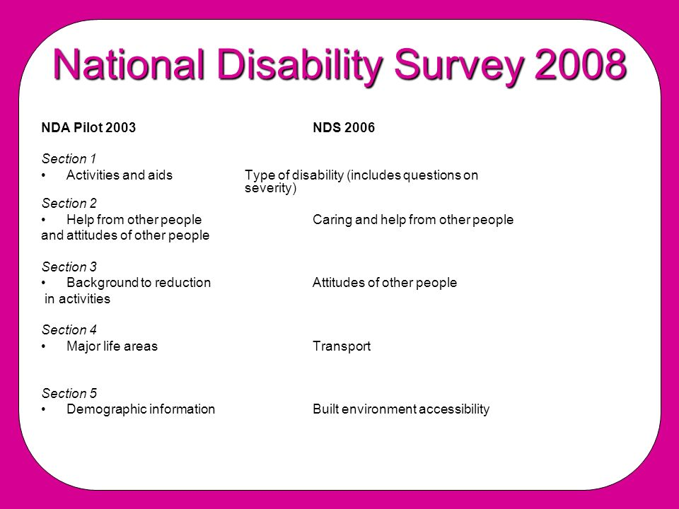 National Disability Survey 2008 NDA Pilot 2003NDS 2006 Section 1 Activities and aidsType of disability (includes questions on severity) Section 2 Help from other people Caring and help from other people and attitudes of other people Section 3 Background to reduction Attitudes of other people in activities Section 4 Major life areasTransport Section 5 Demographic informationBuilt environment accessibility