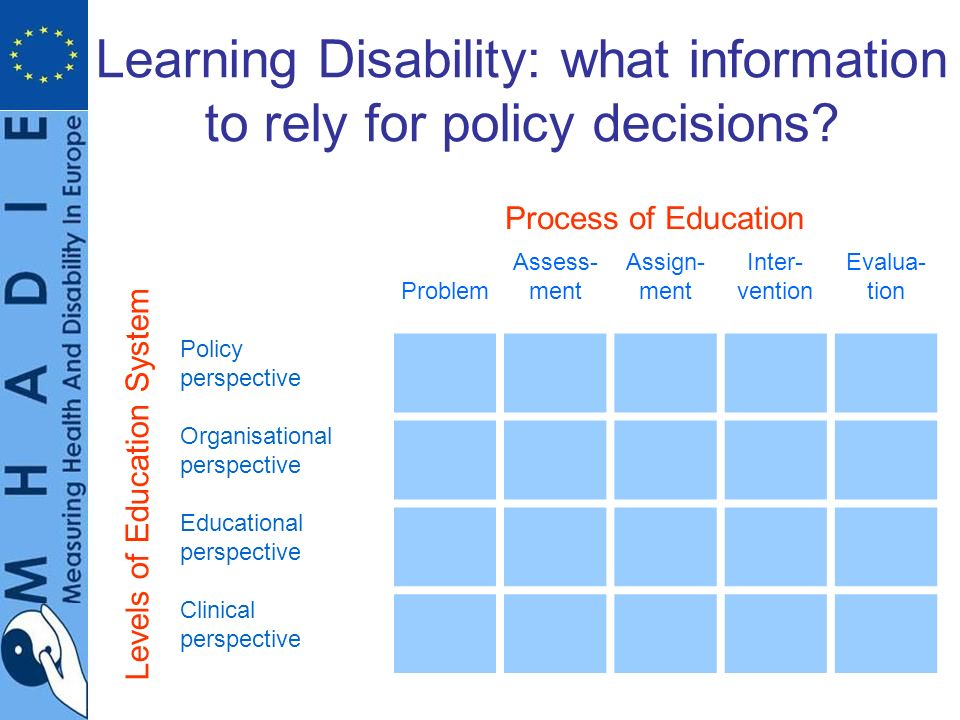 Learning Disability: what information to rely for policy decisions.