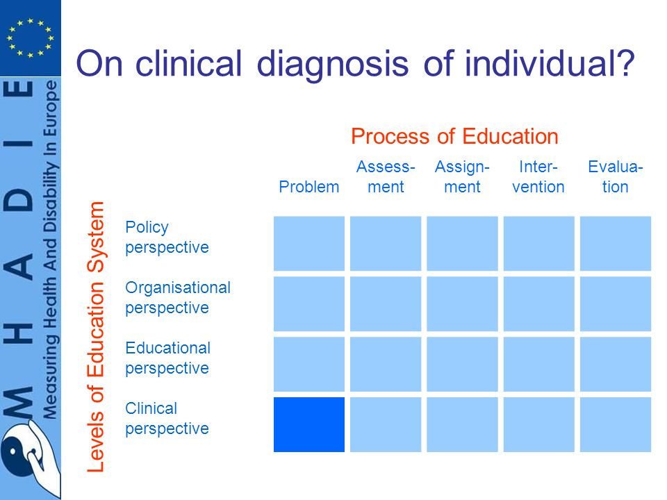On clinical diagnosis of individual.