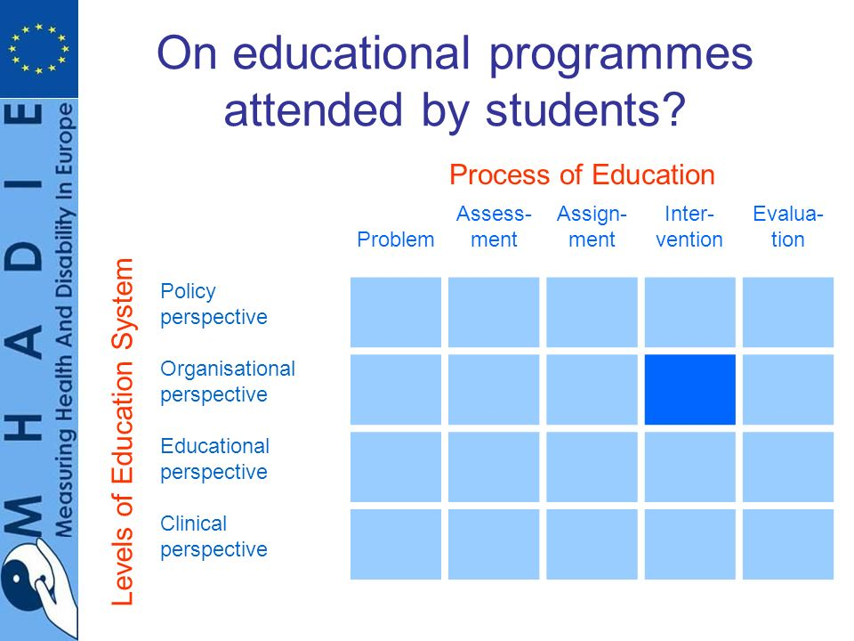 On educational programmes attended by students.