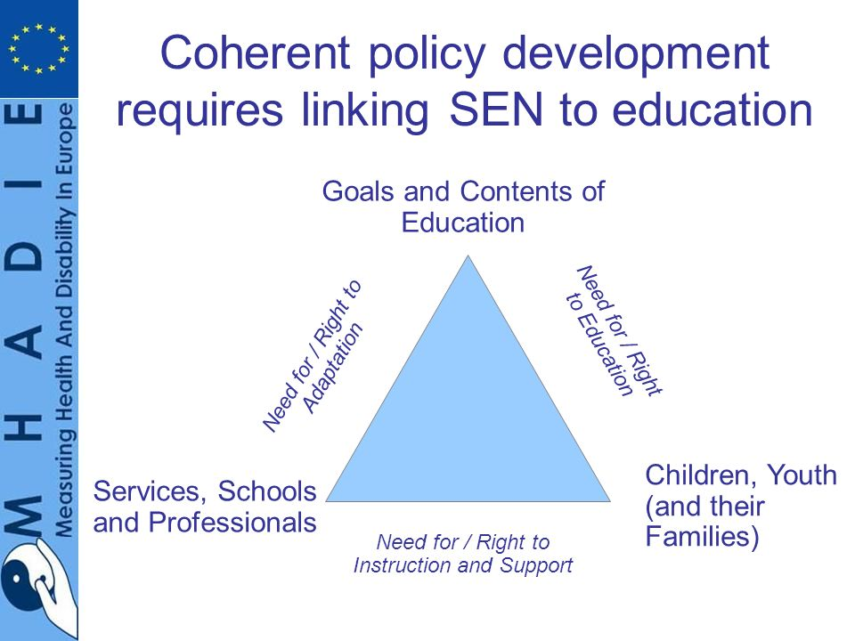 Coherent policy development requires linking SEN to education Children, Youth (and their Families) Goals and Contents of Education Services, Schools and Professionals Need for / Right to Education Need for / Right to Instruction and Support Need for / Right to Adaptation