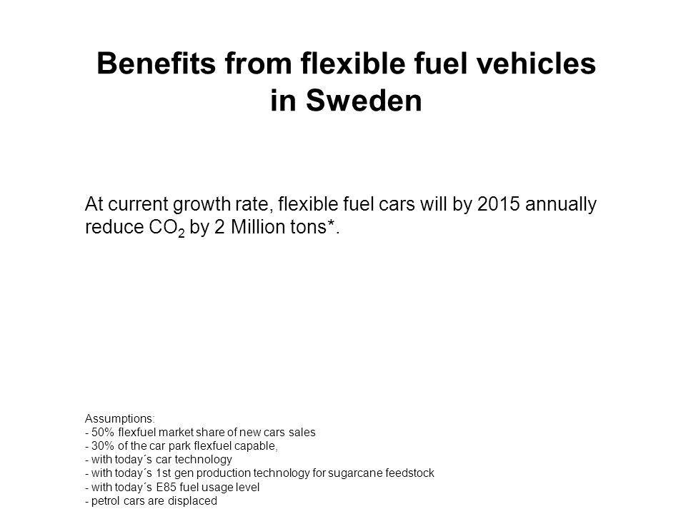 Benefits from flexible fuel vehicles in Sweden At current growth rate, flexible fuel cars will by 2015 annually reduce CO 2 by 2 Million tons*.