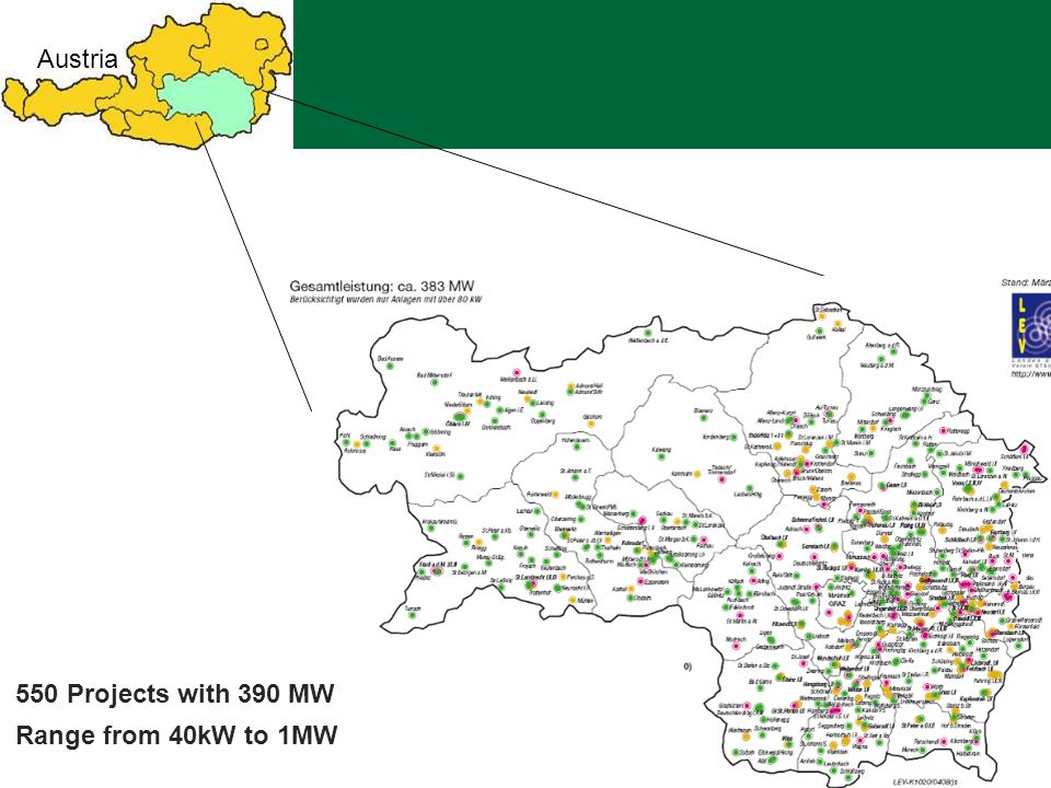 Austria 550 Projects with 390 MW Range from 40kW to 1MW