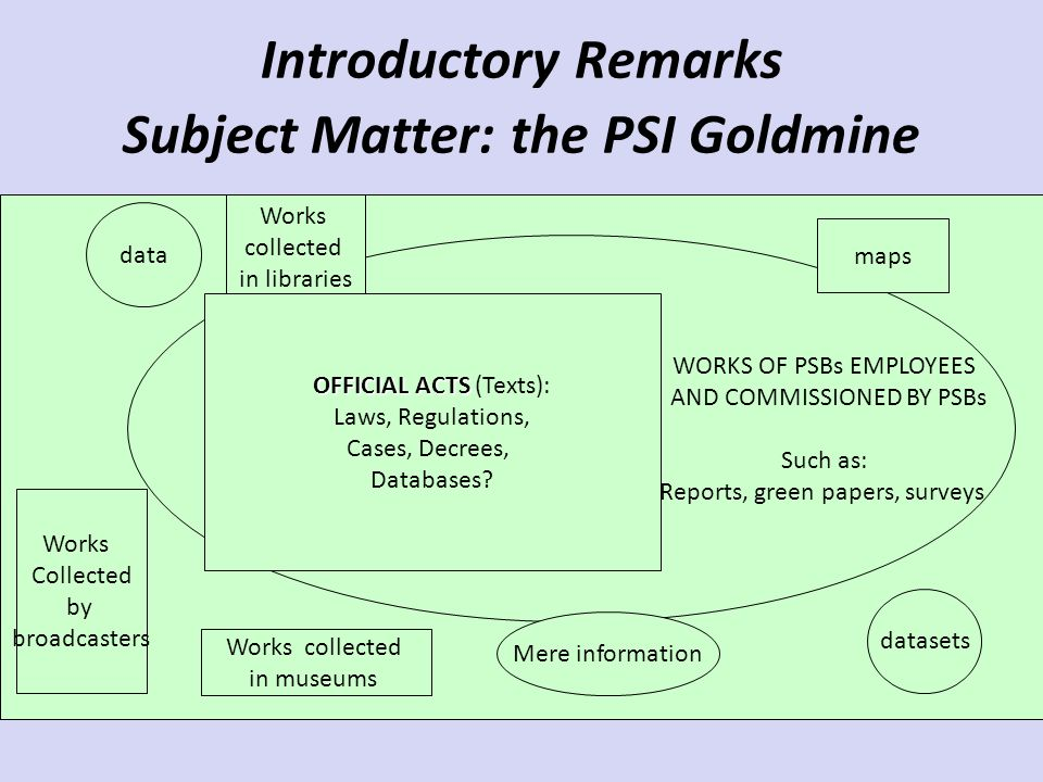 Introductory Remarks Subject Matter: the PSI Goldmine WORKS OF PSBs EMPLOYEES AND COMMISSIONED BY PSBs Such as: Reports, green papers, surveys Mere information data Works collected in museums maps datasets Works collected in libraries OFFICIAL ACTS OFFICIAL ACTS (Texts): Laws, Regulations, Cases, Decrees, Databases.